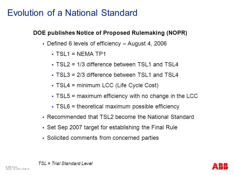 © ABB Group January 15, 2015 | Slide 33 Evolution of a National Standard DOE publishes Notice of Proposed Rulemaking (NOPR)  Defined 6 levels of effi