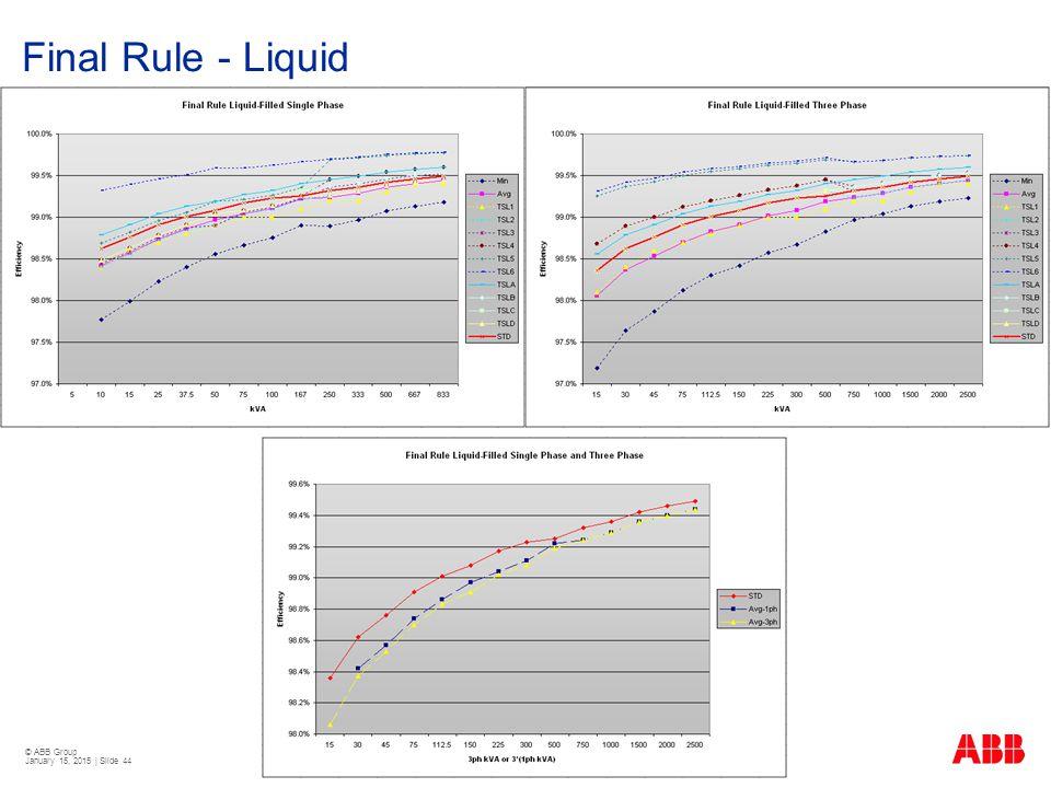 © ABB Group January 15, 2015 | Slide 44 Final Rule - Liquid