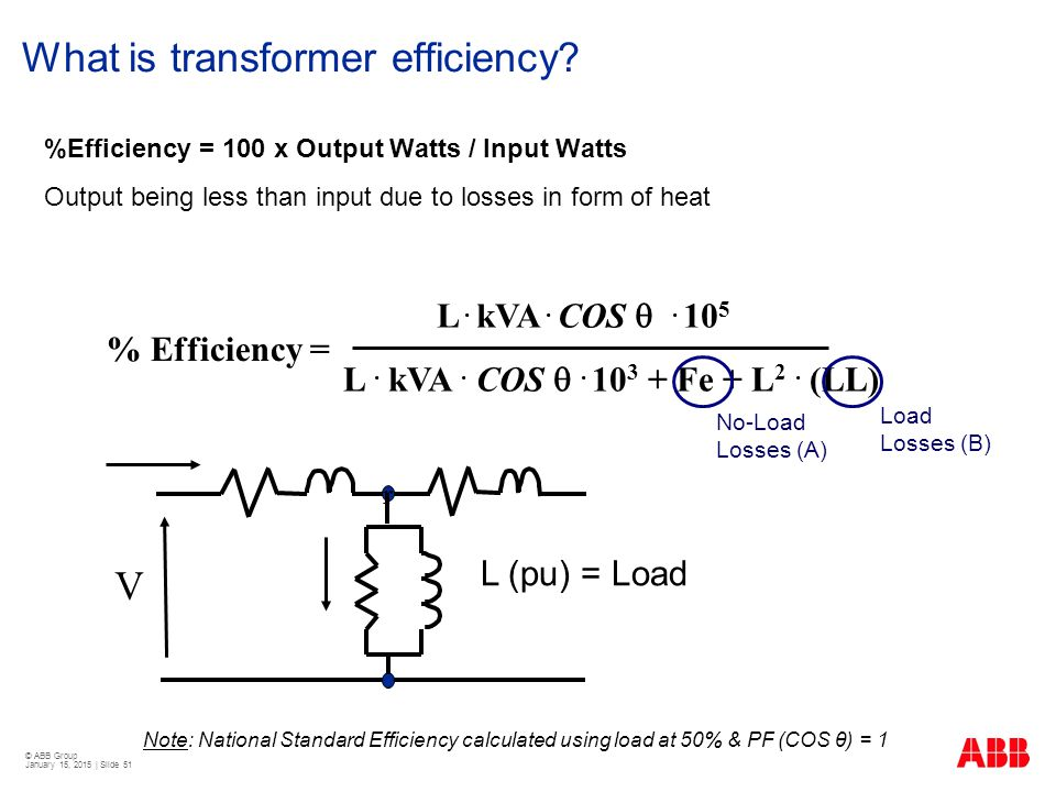© ABB Group January 15, 2015 | Slide 51 What is transformer efficiency? %Efficiency = 100 x Output Watts / Input Watts Output being less than input du