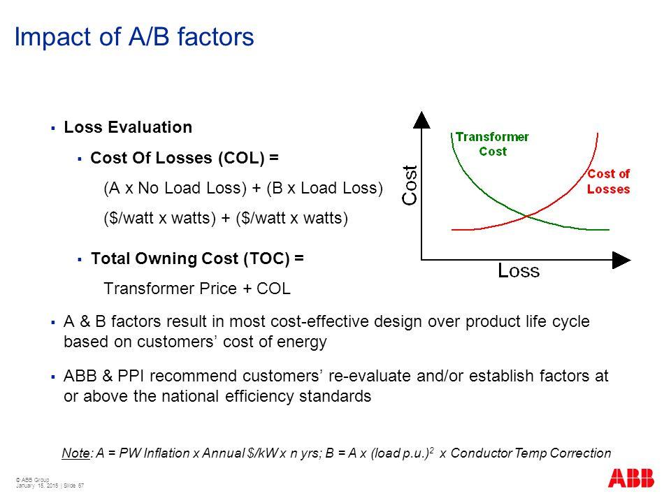 © ABB Group January 15, 2015 | Slide 67 Impact of A/B factors  Loss Evaluation  Cost Of Losses (COL) = (A x No Load Loss) + (B x Load Loss) ($/watt