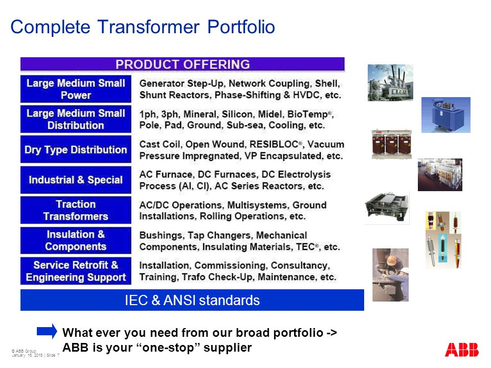 """© ABB Group January 15, 2015 