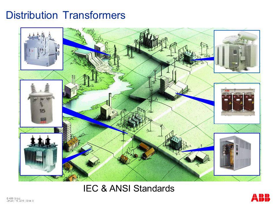 © ABB Group January 15, 2015 | Slide 8 IEC & ANSI Standards Distribution Transformers