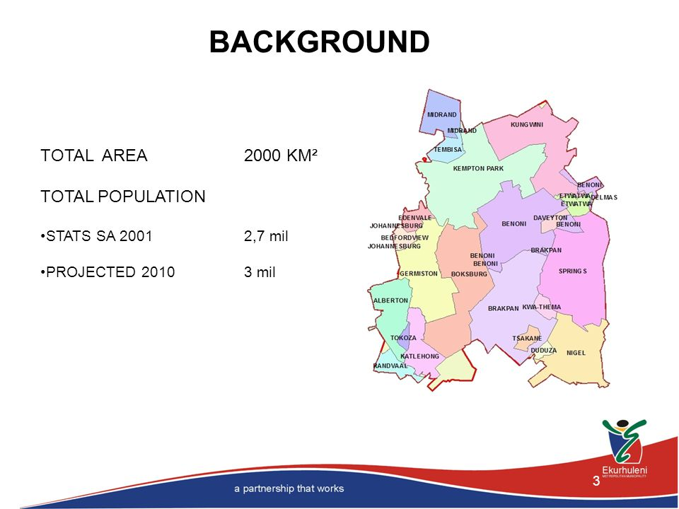 BACKGROUND 3 TOTAL AREA 2000 KM² TOTAL POPULATION STATS SA 20012,7 mil PROJECTED 20103 mil
