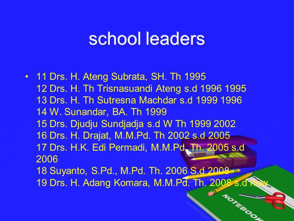 11 Drs. H. Ateng Subrata, SH. Th 1995 12 Drs. H. Th Trisnasuandi Ateng s.d 1996 1995 13 Drs. H. Th Sutresna Machdar s.d 1999 1996 14 W. Sunandar, BA.