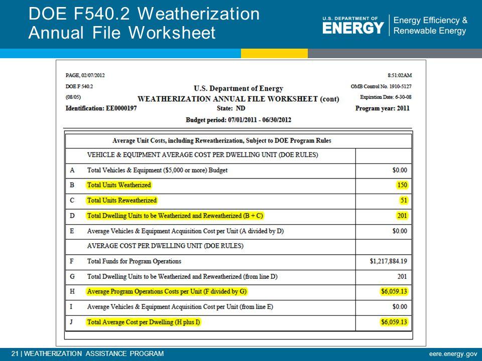 21 | WEATHERIZATION ASSISTANCE PROGRAMeere.energy.gov DOE F540.2 Weatherization Annual File Worksheet