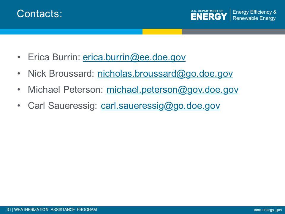 31 | WEATHERIZATION ASSISTANCE PROGRAMeere.energy.gov Contacts: Erica Burrin: erica.burrin@ee.doe.goverica.burrin@ee.doe.gov Nick Broussard: nicholas.broussard@go.doe.govnicholas.broussard@go.doe.gov Michael Peterson: michael.peterson@gov.doe.govmichael.peterson@gov.doe.gov Carl Saueressig: carl.saueressig@go.doe.govcarl.saueressig@go.doe.gov