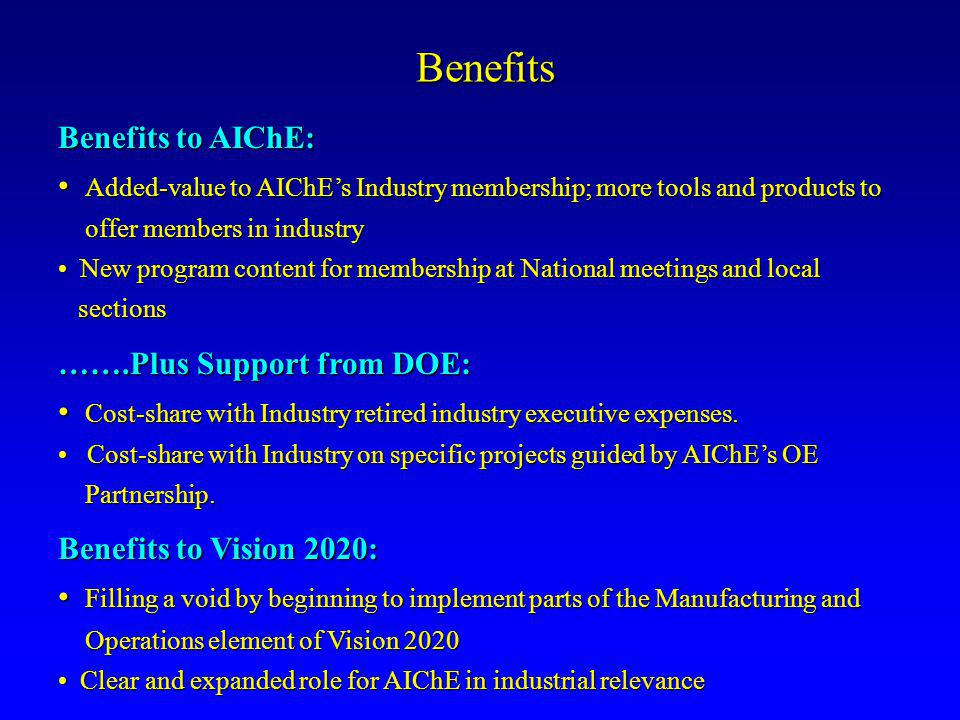 AIChE's OE Partnership Concept and Relationships The Customers Industries employing ChE's AIChE members (50K) AIChE's ITA sponsors DOE/IOF plants and companies Support DOE/OIT IOF teams IOF BestPractices, etc.