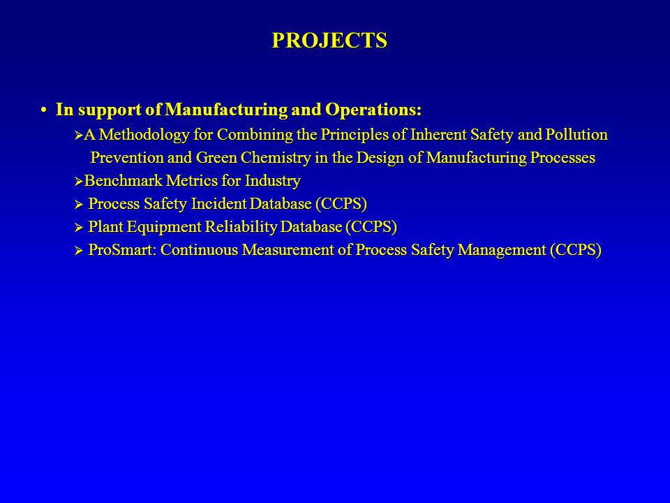 PUBLICATIONS In support of Process Science and Engineering Technology: In support of Process Science and Engineering Technology:  Vision 2020: 2000 Separations Roadmap(1998, 2000)  on AIChE web as pdf file  Emerging Separation and Separative Reaction Technologies(1999)  available through AIChE, Amazon.com & Barnes & Noble.com  Vision 2020: Reaction Engineering Roadmap (2001)  will be published in Q1, 2001 and available as pdf file on AIChE web In support of Manufacturing and Operations: In support of Manufacturing and Operations:  Total Cost Assessment Methodology (2000)  available through AIChE as hard-copy and spreadsheet version; methodology  on AIChE web as pdf file  Pollution Prevention: Methodology, Technologies and Practices (1999)  Baseline Sustainability Metrics for Industry  metrics and interim reports available through AIChE's web site  Numerous CCPS publications  CWRT Publications
