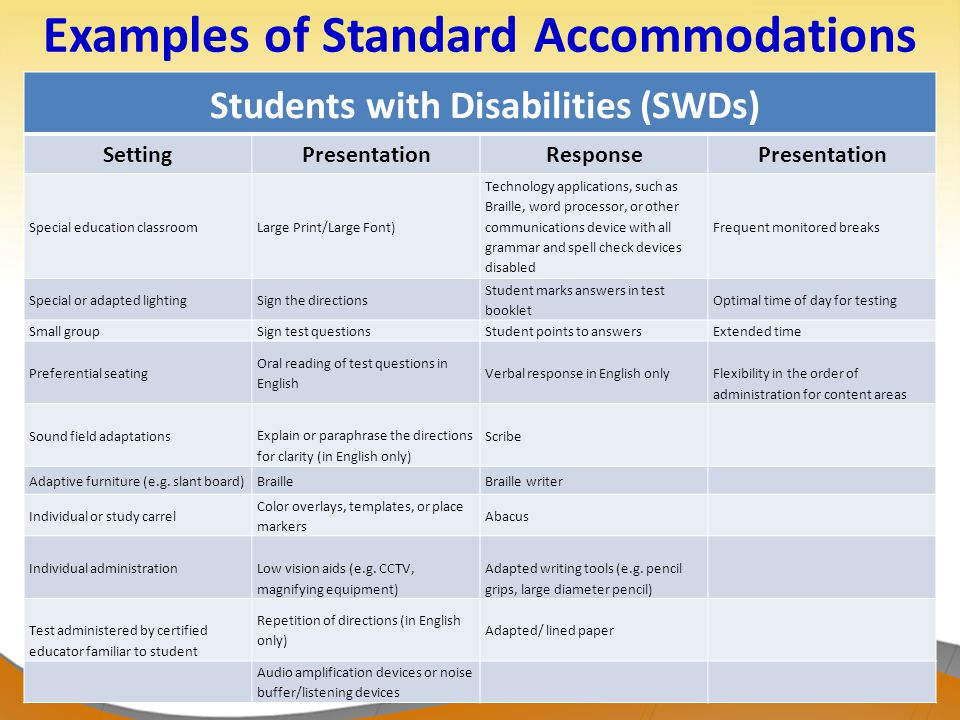 25 Students with Disabilities (SWDs) SettingPresentationResponsePresentation Special education classroomLarge Print/Large Font) Technology applications, such as Braille, word processor, or other communications device with all grammar and spell check devices disabled Frequent monitored breaks Special or adapted lightingSign the directions Student marks answers in test booklet Optimal time of day for testing Small groupSign test questionsStudent points to answersExtended time Preferential seating Oral reading of test questions in English Verbal response in English only Flexibility in the order of administration for content areas Sound field adaptations Explain or paraphrase the directions for clarity (in English only) Scribe Adaptive furniture (e.g.
