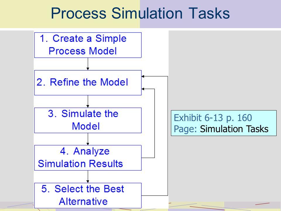 Process Simulation Tasks Exhibit 6-13 p. 160 Page: Simulation Tasks