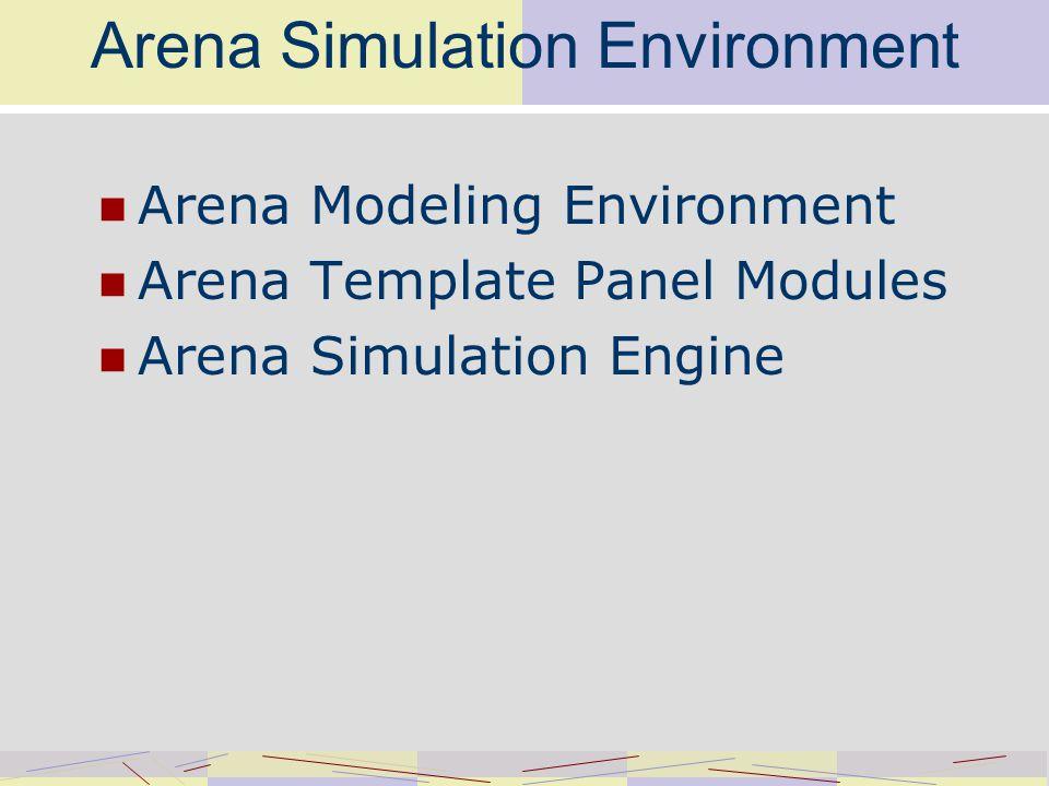 Arena Simulation Environment Arena Modeling Environment Arena Template Panel Modules Arena Simulation Engine
