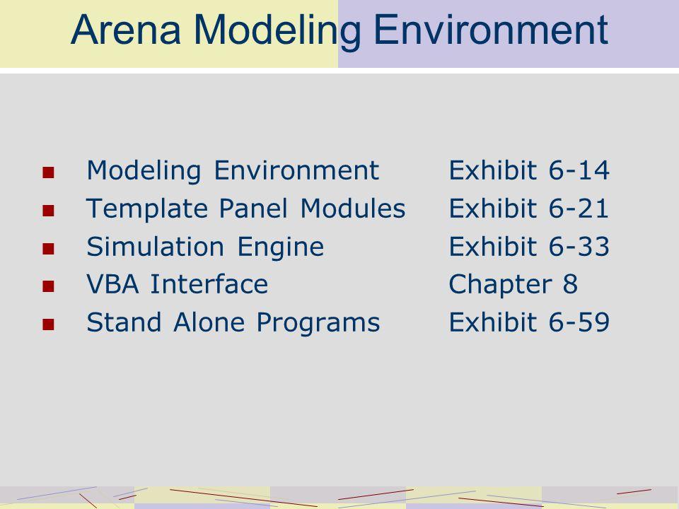 Arena Modeling Environment Modeling Environment Exhibit 6-14 Template Panel Modules Exhibit 6-21 Simulation Engine Exhibit 6-33 VBA Interface Chapter 8 Stand Alone Programs Exhibit 6-59