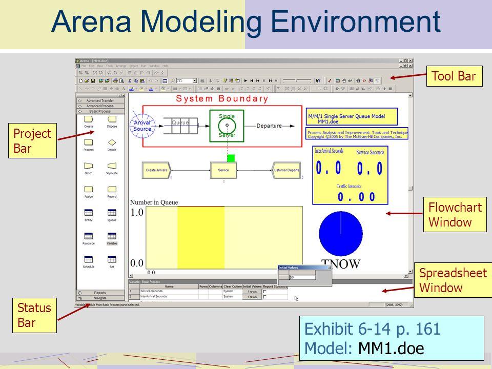 Arena Modeling Environment Exhibit 6-14 p.
