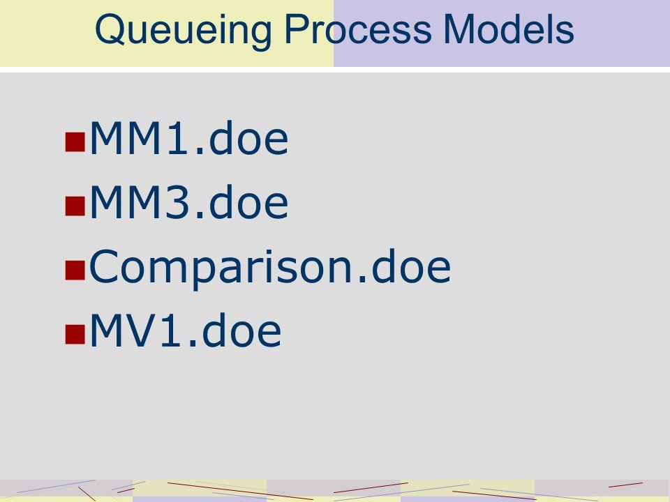 Queueing Process Models MM1.doe MM3.doe Comparison.doe MV1.doe