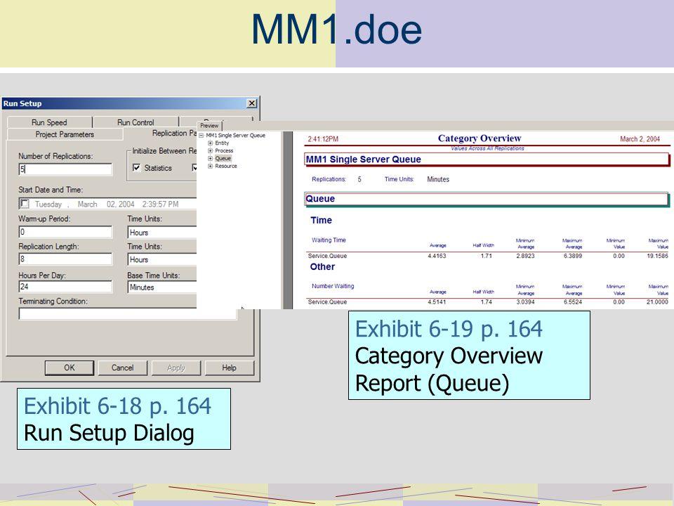 MM1.doe Exhibit 6-18 p. 164 Run Setup Dialog Exhibit 6-19 p. 164 Category Overview Report (Queue)