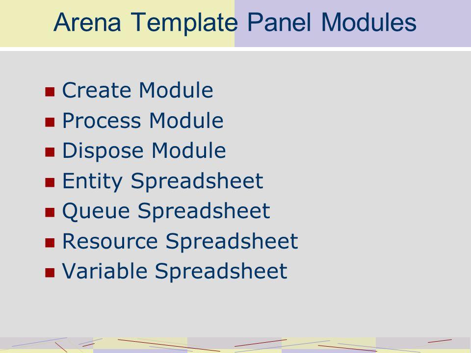 Arena Template Panel Modules Create Module Process Module Dispose Module Entity Spreadsheet Queue Spreadsheet Resource Spreadsheet Variable Spreadsheet