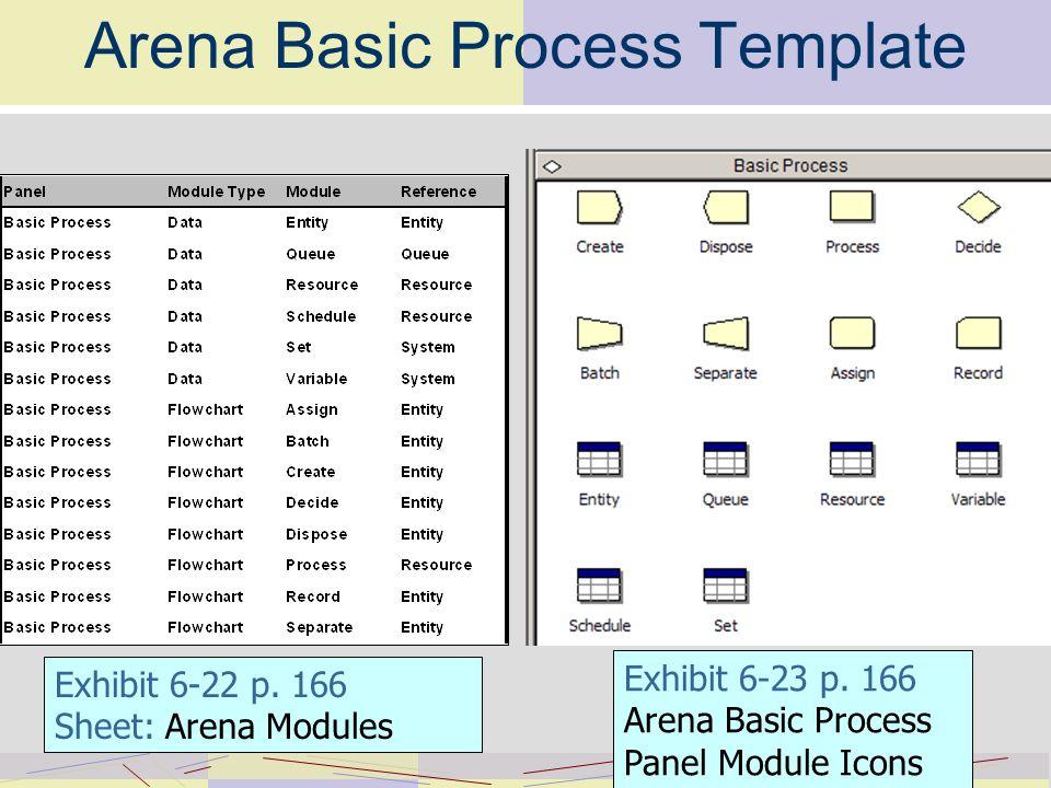 Arena Basic Process Template Exhibit 6-22 p. 166 Sheet: Arena Modules Exhibit 6-23 p.