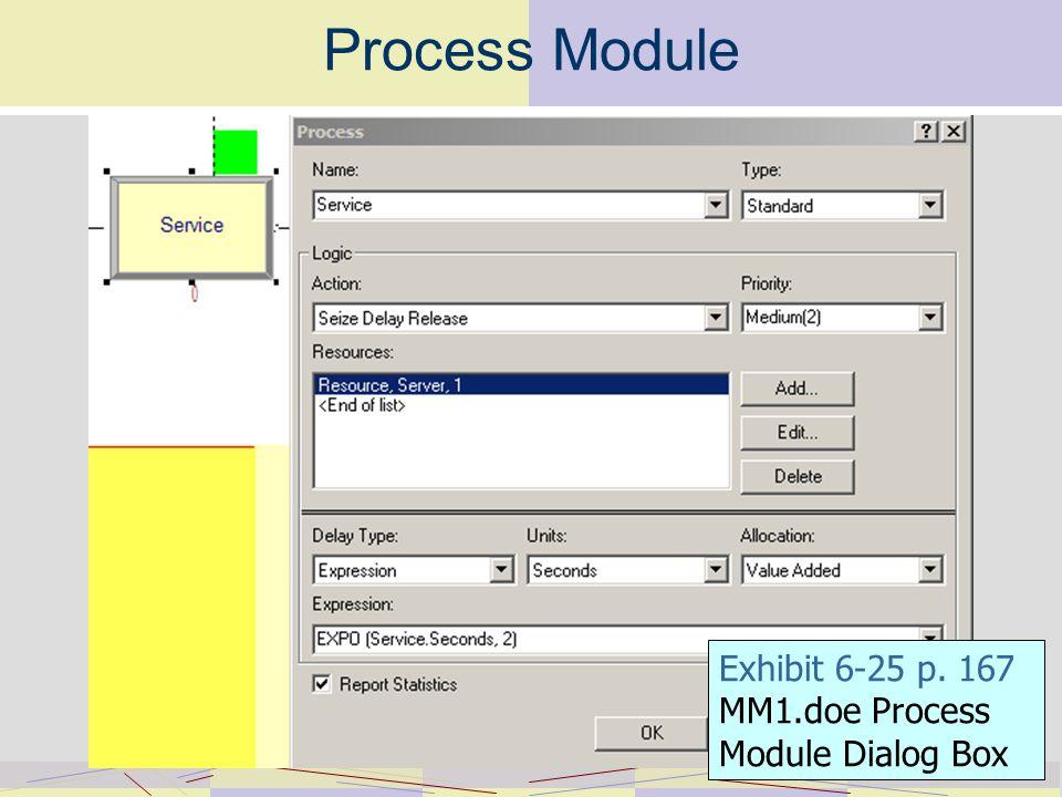 Process Module Exhibit 6-25 p. 167 MM1.doe Process Module Dialog Box