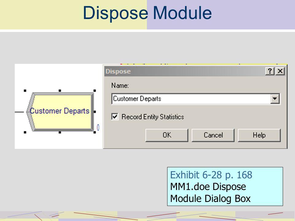 Dispose Module Exhibit 6-28 p. 168 MM1.doe Dispose Module Dialog Box