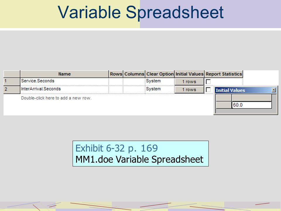 Variable Spreadsheet Exhibit 6-32 p. 169 MM1.doe Variable Spreadsheet