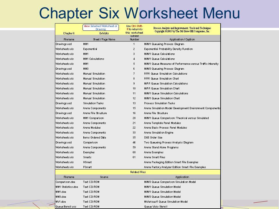 Chapter Six Worksheet Menu