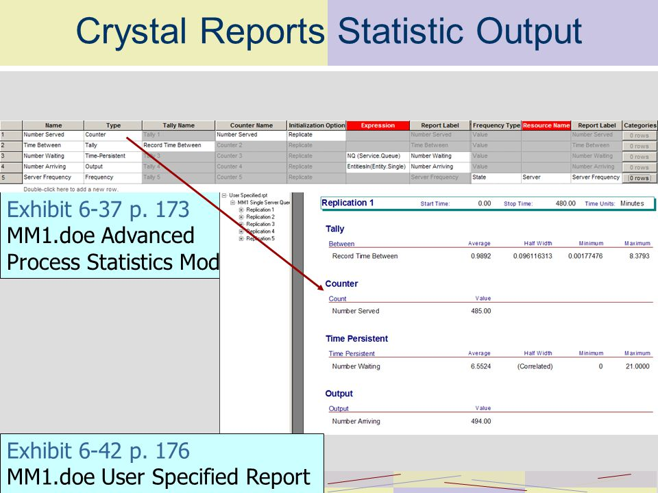 Crystal Reports Statistic Output Exhibit 6-37 p.