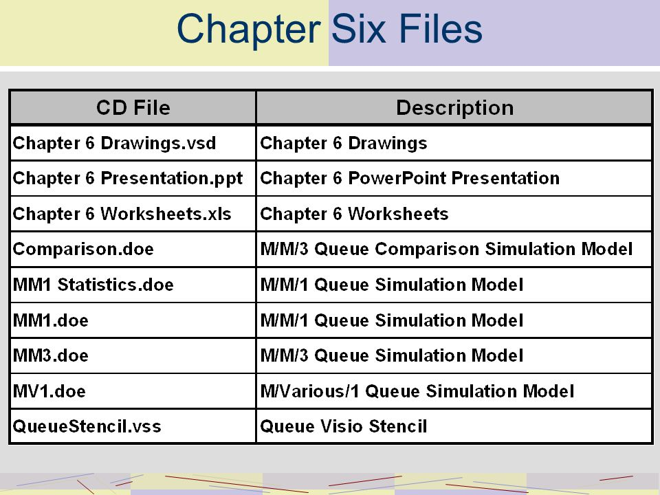 Chapter Six Files
