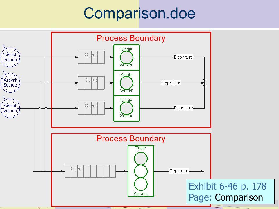 Comparison.doe Exhibit 6-46 p. 178 Page: Comparison