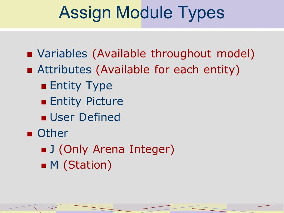Assign Module Types Variables (Available throughout model) Attributes (Available for each entity) Entity Type Entity Picture User Defined Other J (Only Arena Integer) M (Station)