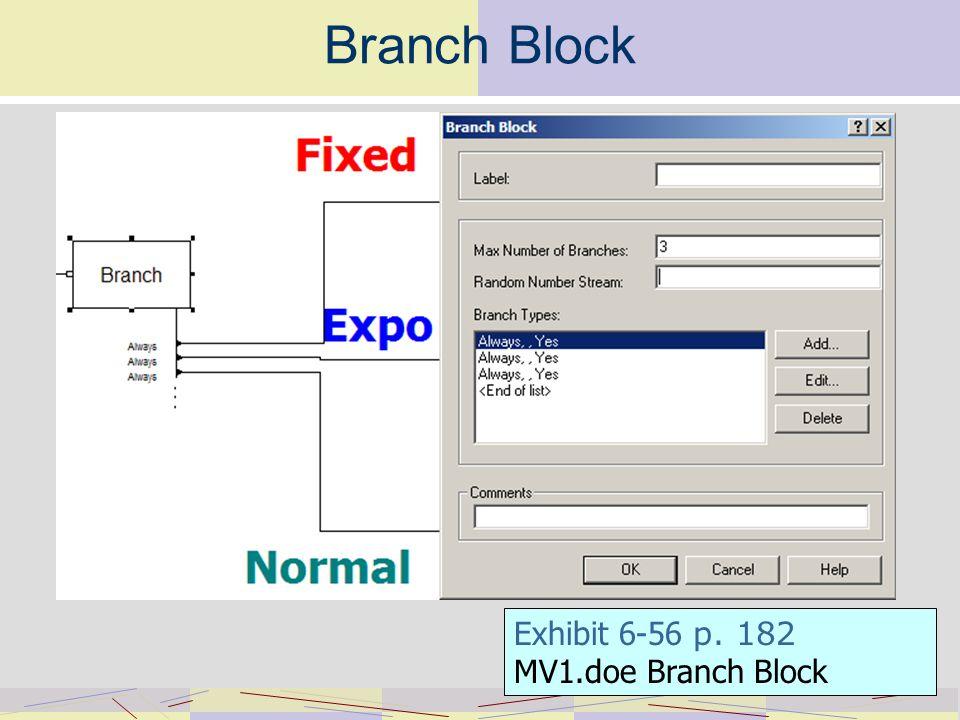 Branch Block Exhibit 6-56 p. 182 MV1.doe Branch Block