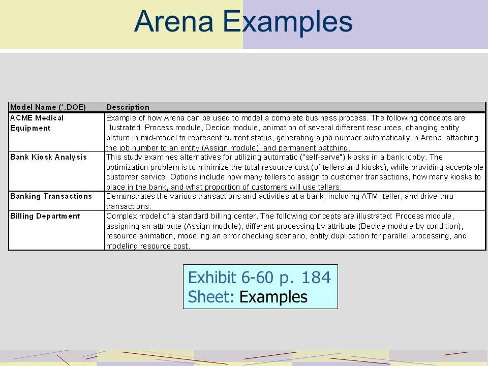 Arena Examples Exhibit 6-60 p. 184 Sheet: Examples