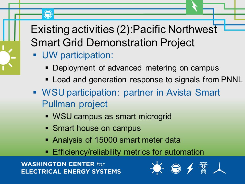 Existing activities (2):Pacific Northwest Smart Grid Demonstration Project  UW participation:  Deployment of advanced metering on campus  Load and generation response to signals from PNNL  WSU participation: partner in Avista Smart Pullman project  WSU campus as smart microgrid  Smart house on campus  Analysis of 15000 smart meter data  Efficiency/reliability metrics for automation