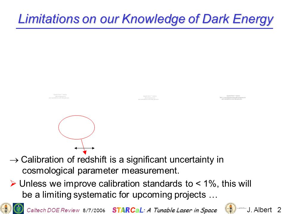 Limitations on our Knowledge of Dark Energy  Calibration of redshift is a significant uncertainty in cosmological parameter measurement.