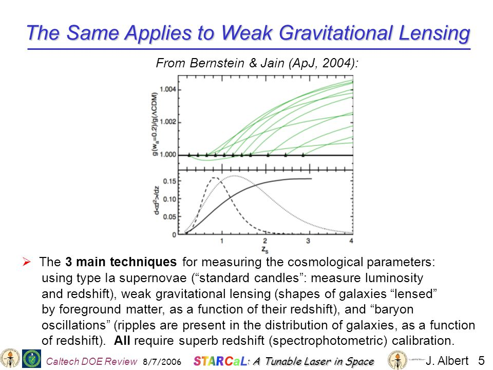 The Same Applies to Weak Gravitational Lensing  The 3 main techniques for measuring the cosmological parameters: using type Ia supernovae ( standard candles : measure luminosity and redshift), weak gravitational lensing (shapes of galaxies lensed by foreground matter, as a function of their redshift), and baryon oscillations (ripples are present in the distribution of galaxies, as a function of redshift).