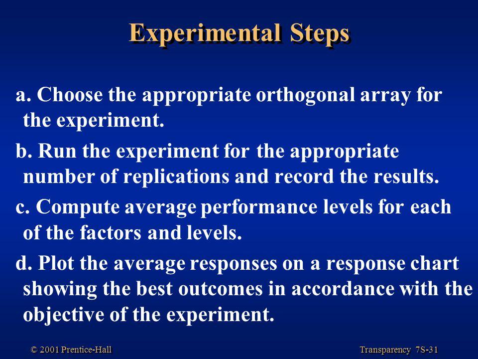 Transparency 7S-31 © 2001 Prentice-Hall Experimental Steps a.