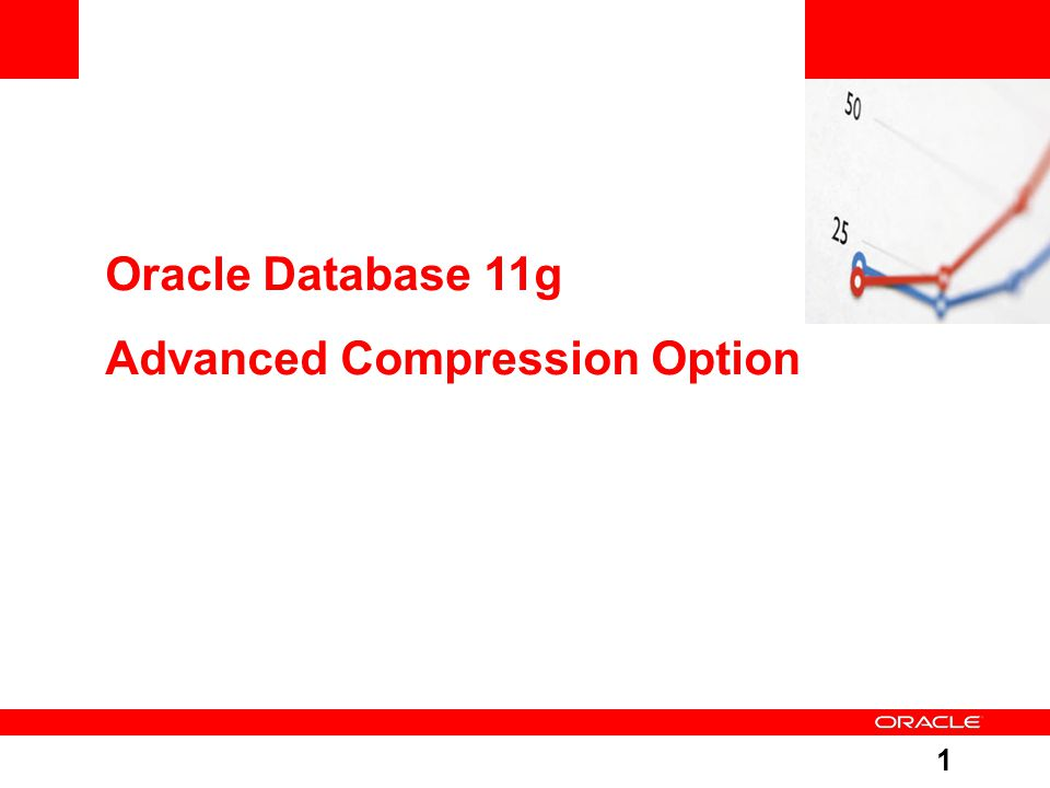 1 Oracle Database 11g Advanced Compression Option