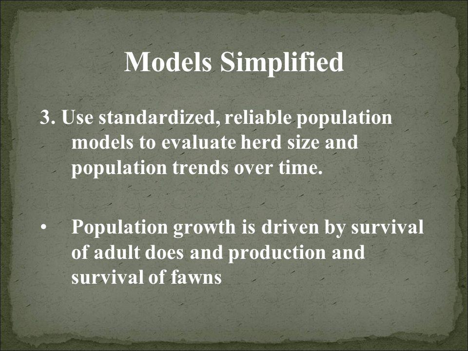 Models Simplified 3.