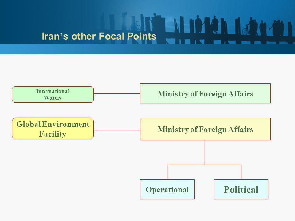 International Waters Global Environment Facility Ministry of Foreign Affairs Operational Political Iran ' s other Focal Points