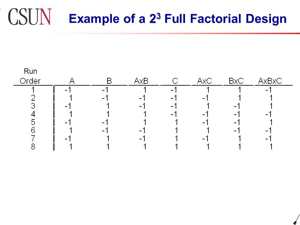 2 3 Example of a 2 3 Full Factorial Design Run