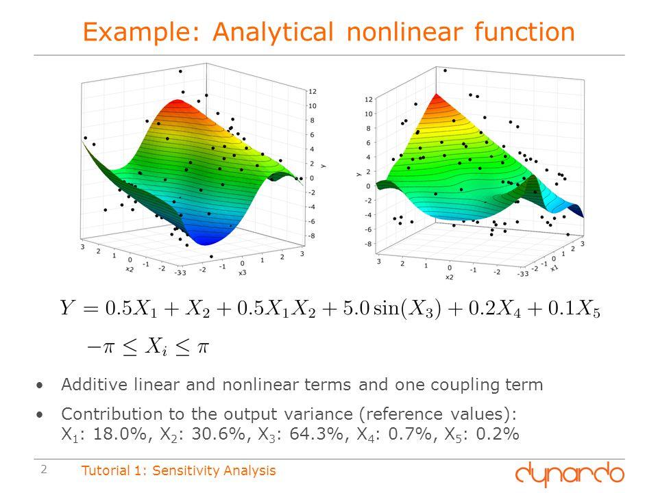 13 Tutorial 1: Sensitivity Analysis Define Design Of Experiments (DOE) 1.