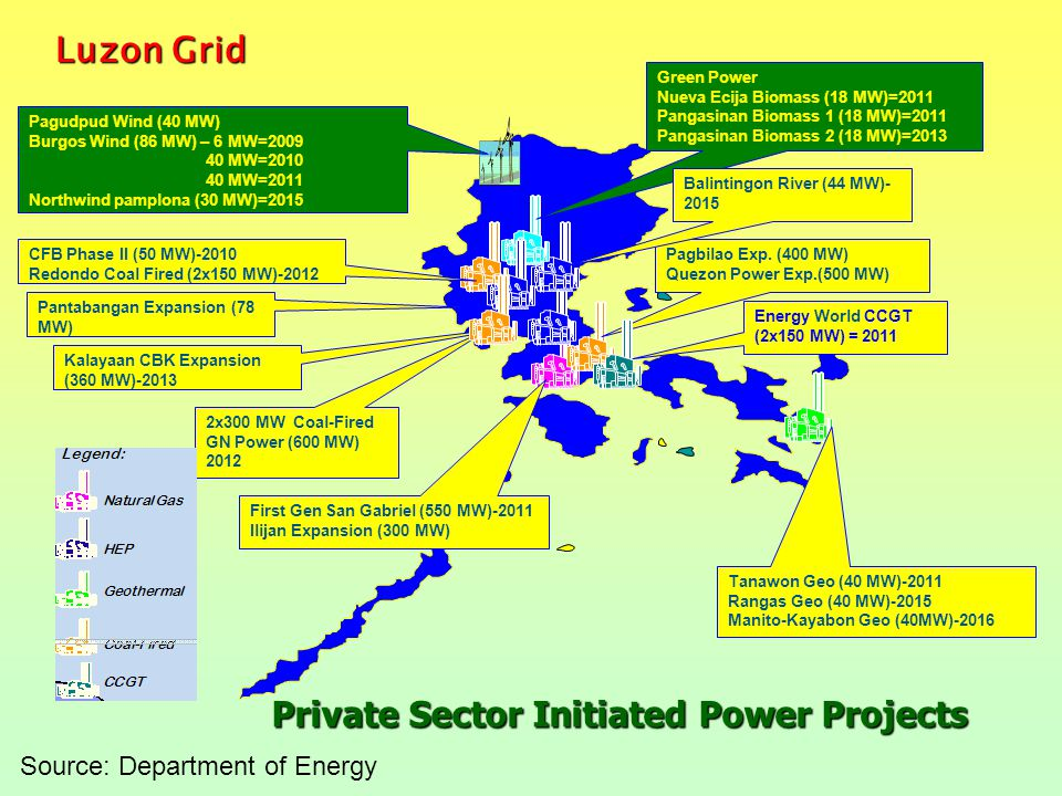 2x300 MW Coal-Fired GN Power (600 MW) 2012 Private Sector Initiated Power Projects Luzon Grid First Gen San Gabriel (550 MW)-2011 Ilijan Expansion (300 MW) Kalayaan CBK Expansion (360 MW)-2013 Tanawon Geo (40 MW)-2011 Rangas Geo (40 MW)-2015 Manito-Kayabon Geo (40MW)-2016 Pagbilao Exp.
