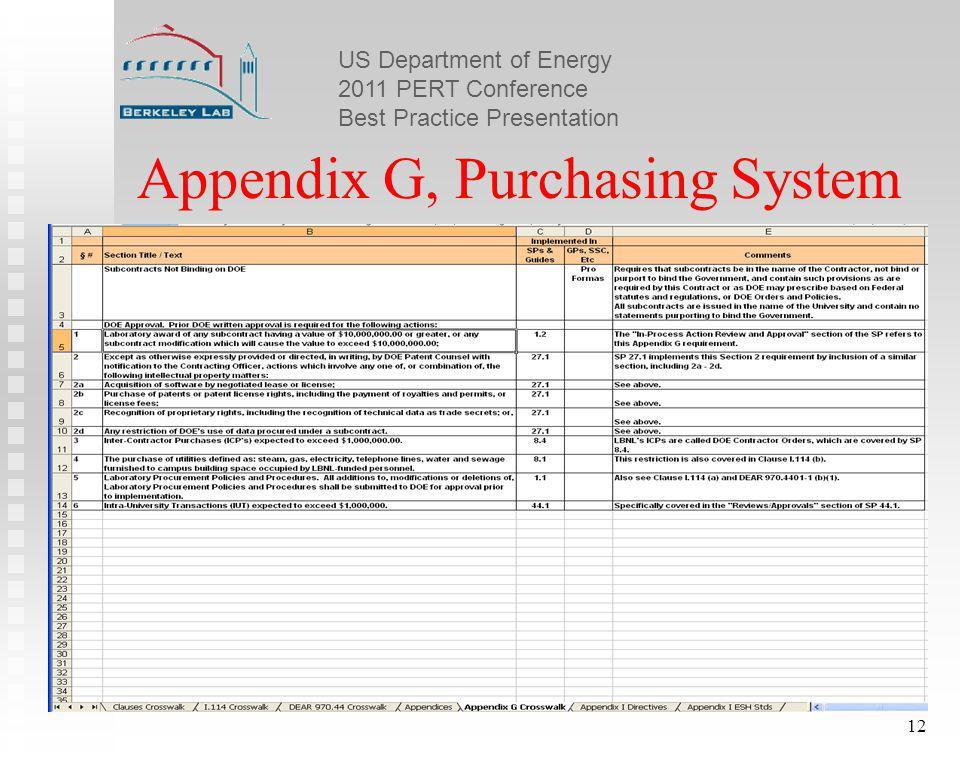 US Department of Energy 2011 PERT Conference Best Practice Presentation 12 Appendix G, Purchasing System