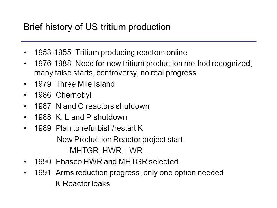 Brief history of US tritium production 1953-1955 Tritium producing reactors online 1976-1988 Need for new tritium production method recognized, many f