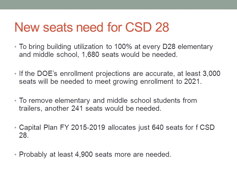 New seats need for CSD 28 To bring building utilization to 100% at every D28 elementary and middle school, 1,680 seats would be needed.