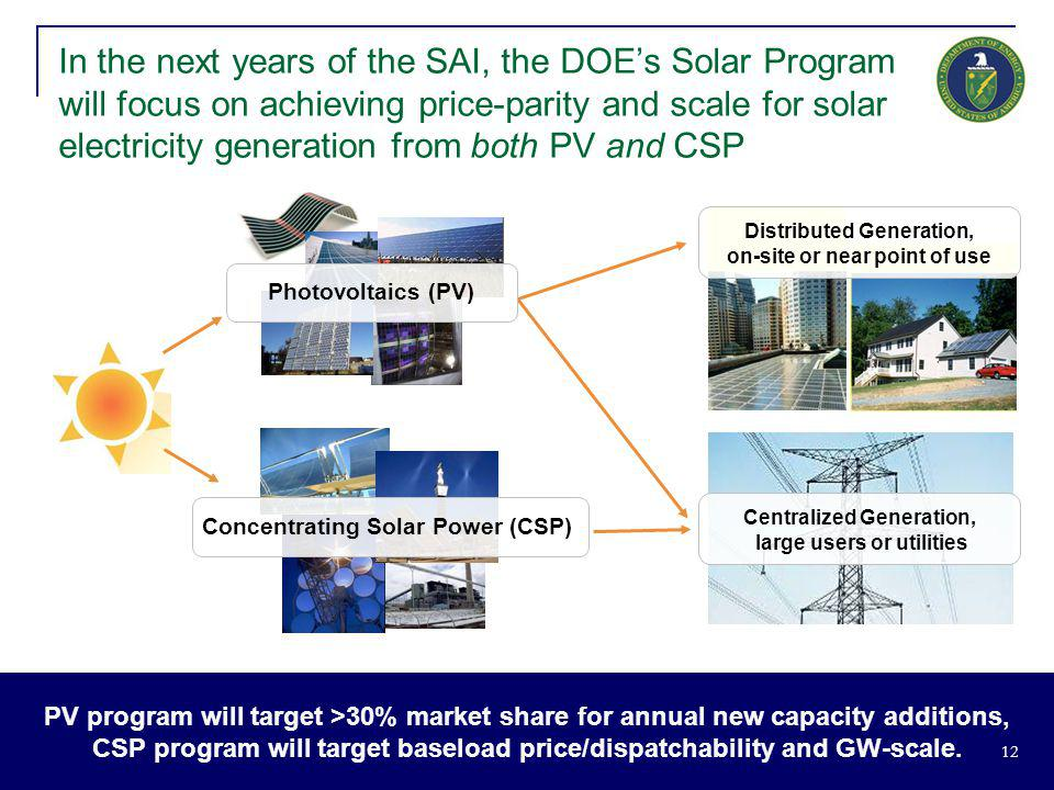 12 In the next years of the SAI, the DOE's Solar Program will focus on achieving price-parity and scale for solar electricity generation from both PV and CSP PV program will target >30% market share for annual new capacity additions, CSP program will target baseload price/dispatchability and GW-scale.