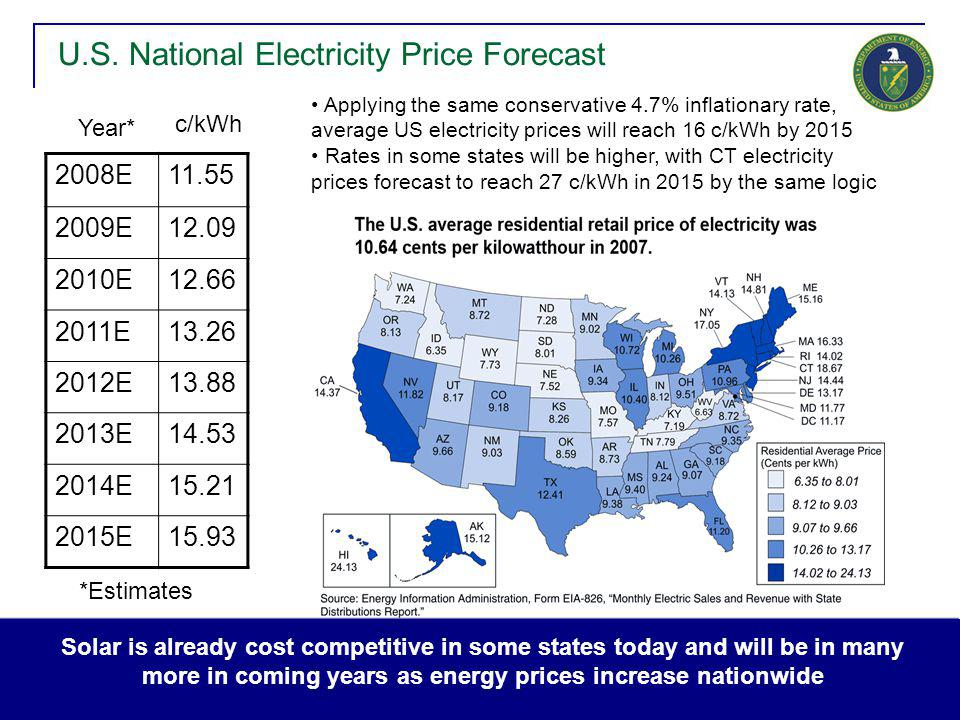 26 Energy markets / forecasts DOE Solar America Initiative overview Capital market investments in solar Solar photovoltaic (PV) sector overview PV prices and costs PV market evolution Market evolution considerations Balance of system costs Silicon 'normalization' Solar system value drivers Solar market forecast Additional resources Agenda