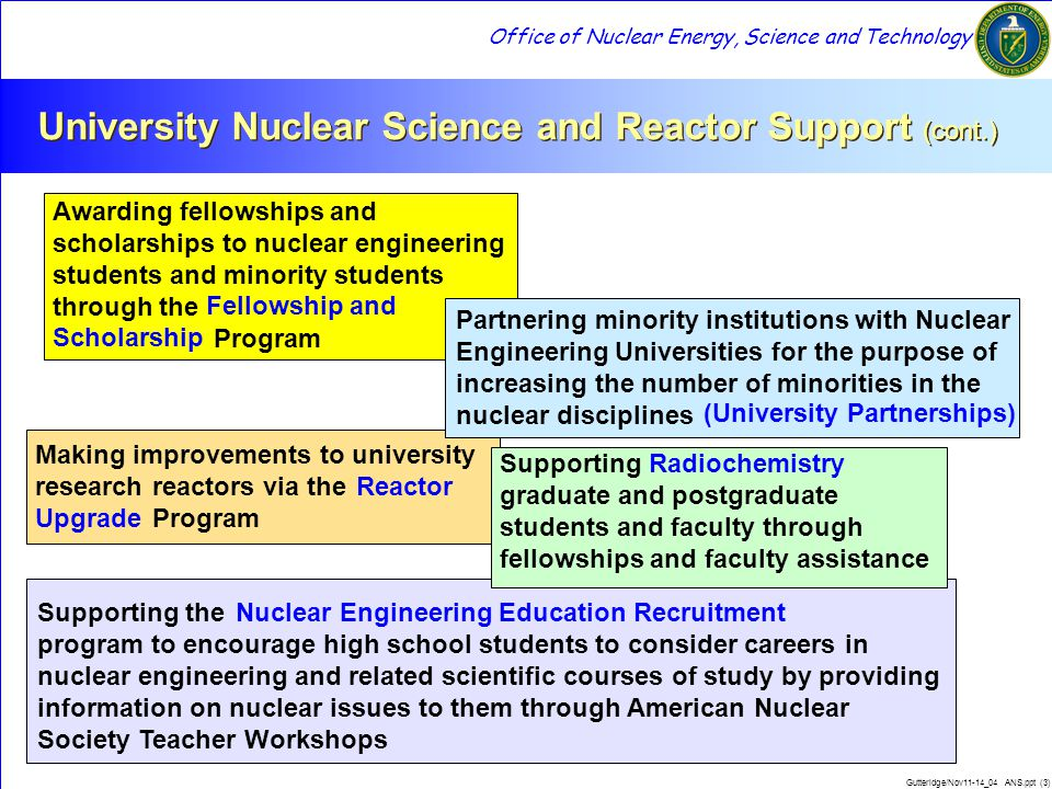 Office of Nuclear Energy, Science and Technology Gutteridge/Nov11-14_04 ANS.ppt (3) Making improvements to university research reactors via the Progra