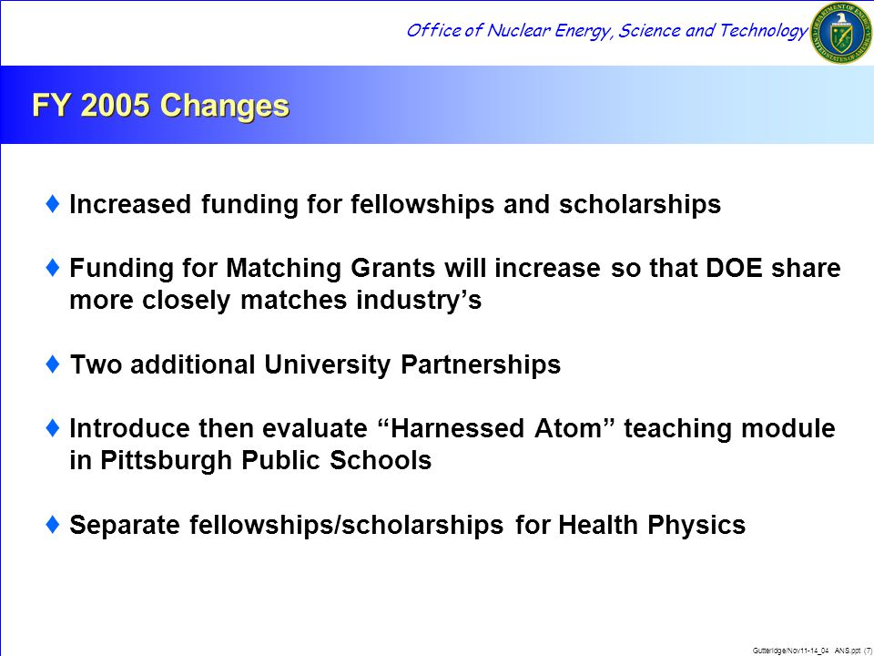 Office of Nuclear Energy, Science and Technology Gutteridge/Nov11-14_04 ANS.ppt (7) FY 2005 Changes ♦ Increased funding for fellowships and scholarshi