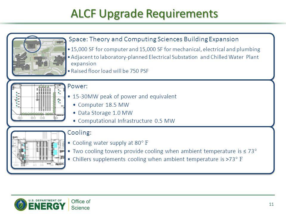 ALCF Upgrade Requirements ALCF Upgrade Requirements 11