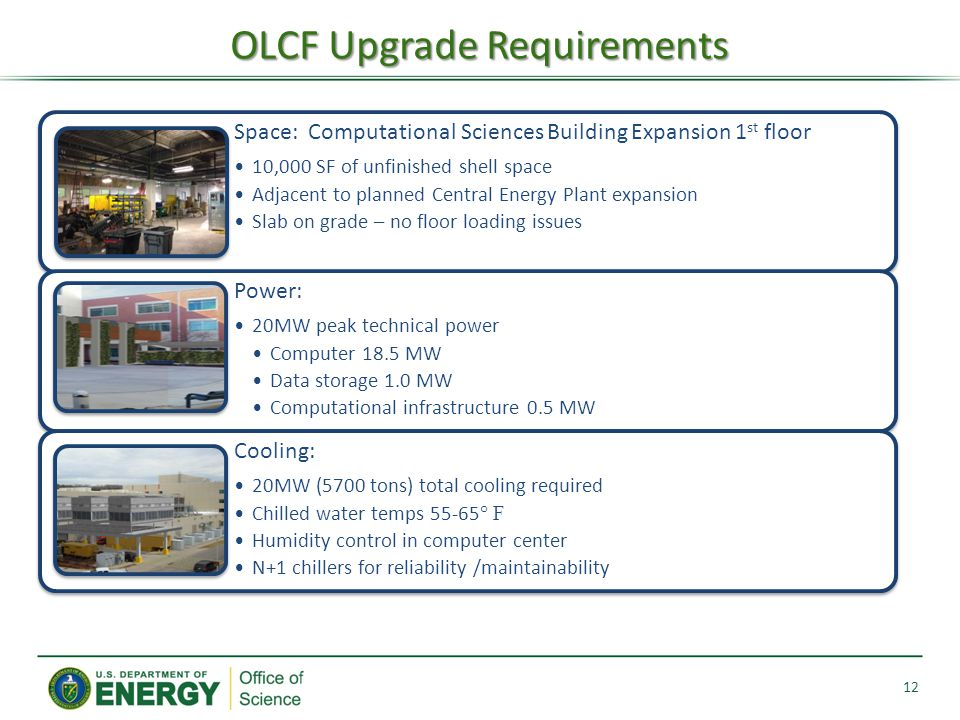 OLCF Upgrade Requirements 12